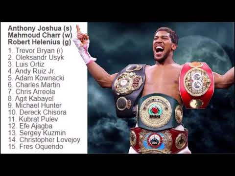 Poor WBA Heavyweight Boxing Rankings for August 2020 Anthony Joshua!!